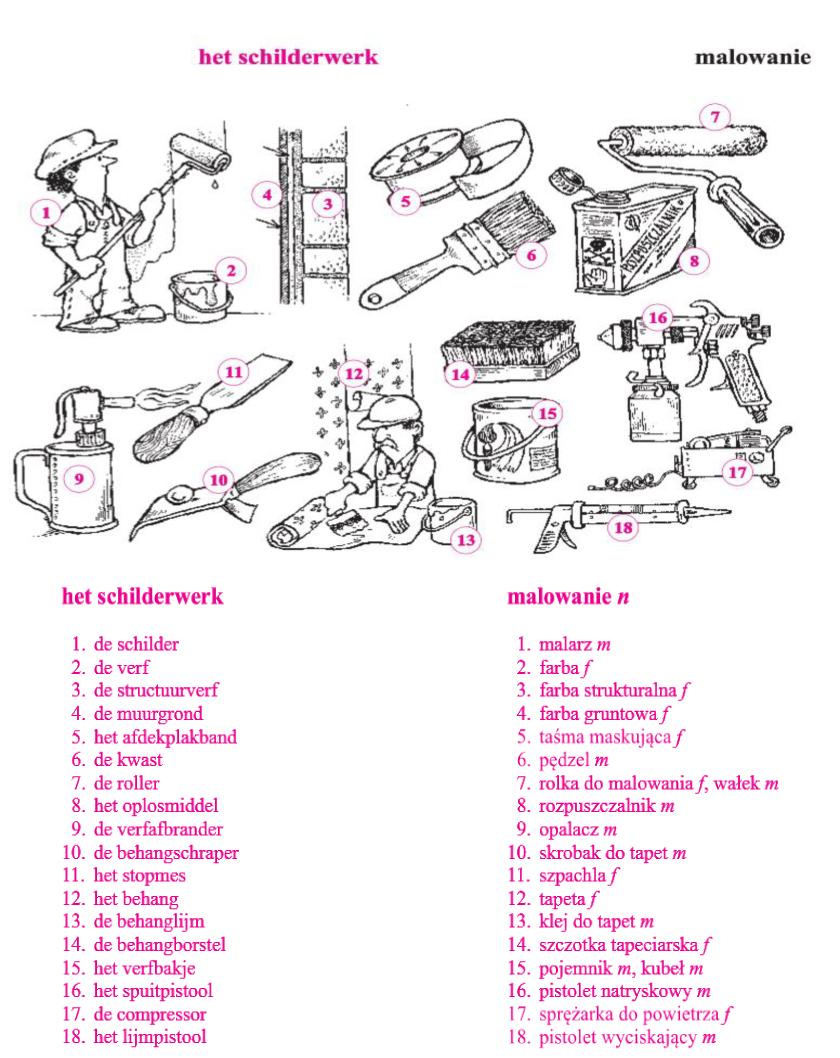 przykłądowa strona podręcznika niderlandzki od podstaw 3 budownictwo kopia