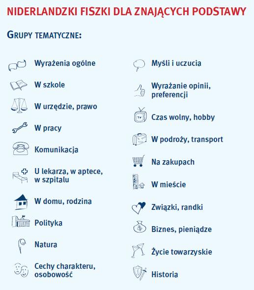 grupy-tematyczne-fiszkie-niderlandzki